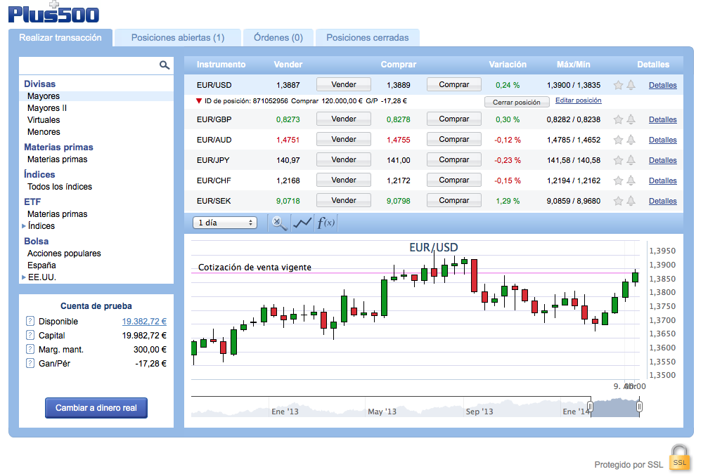 Plus Webtrader (web-based trading application). This can run on Google Chrome, Internet Explorer and Mozilla Firefox. iOS Trading application for iPhones and iPads; Android Trader for Android-based devices; Windows trader, which is the desktop application that can be downloaded onto computers that run on Microsoft Windows.
