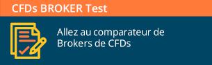 CFDs BROKER Test