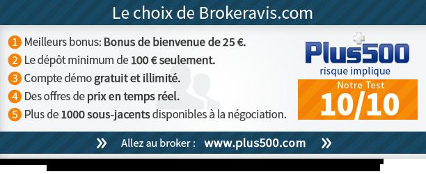 plus500_broker